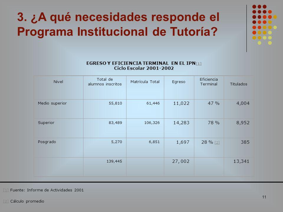 EGRESO Y EFICIENCIA TERMINAL EN EL IPN[1]